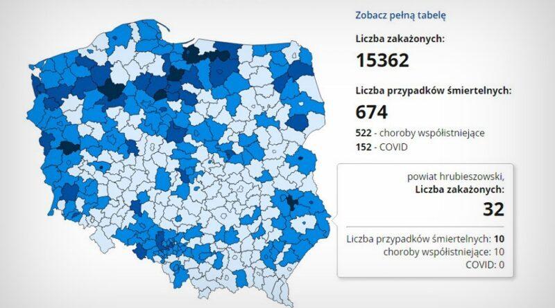 Raport: 49 nowych przypadków koronawirusa w powiecie hrubieszowskim w ciągu ostatnich dwóch dni. Zmarło 10 osób